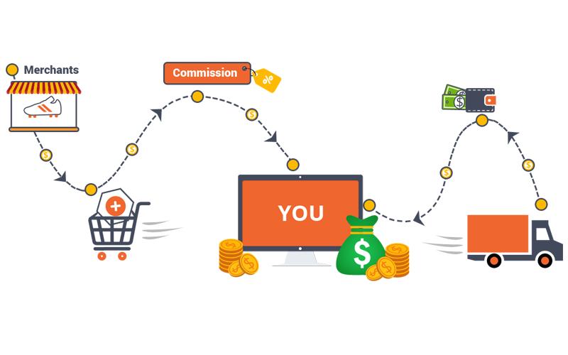La omnipresencia del modelo del marketplace en el universo del eCommerce