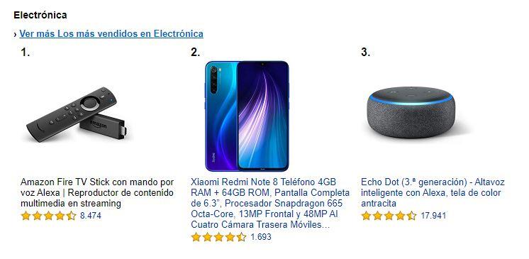 Productos más vendidos en Amazon